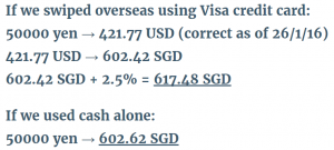 A calculation of the amount of extra money spent if credit cards were used overseas versus using cash alone.