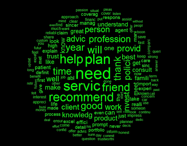 A word cloud of the testimonials and reviews of the best financial advisers by clients.
