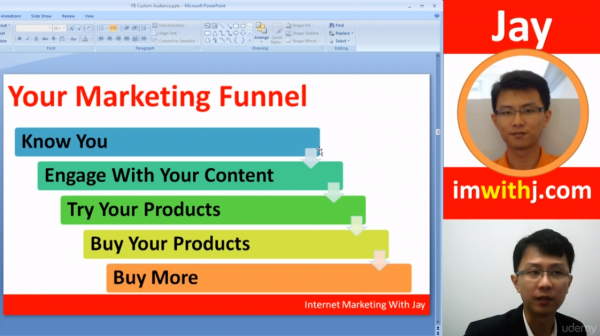 A picture of a marketing funnel