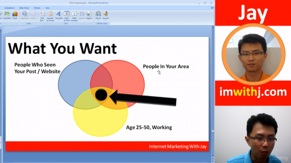 A Venn diagram showing the ideal target user is someone who knows about you, who is near you, and is part of the demographic you are targeting